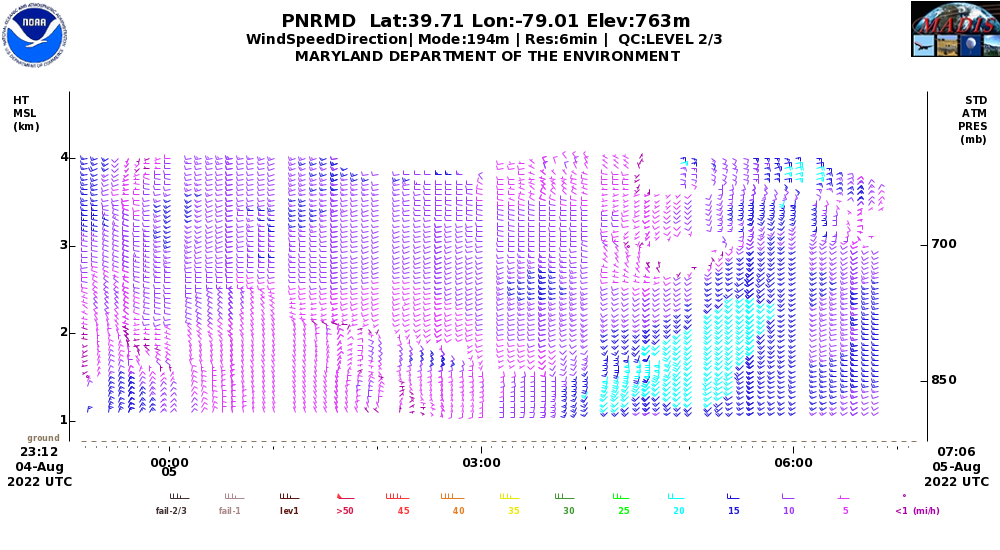 Piney Run Wind Profiler: Image not available